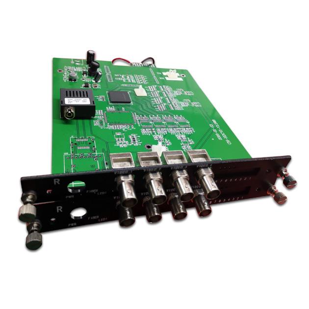4U/8CH Video/Return Data Fiber Receiver Rack Card 1